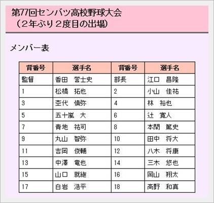 EXILE 八木将康 田中将大 野球 メンバー表