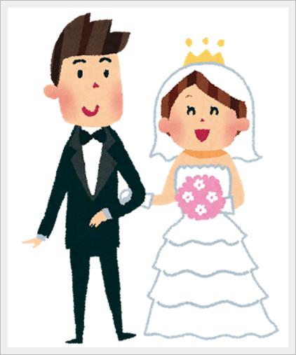 SNSの出会い!結婚式や親への紹介どう思う?離婚の率とリスクも2